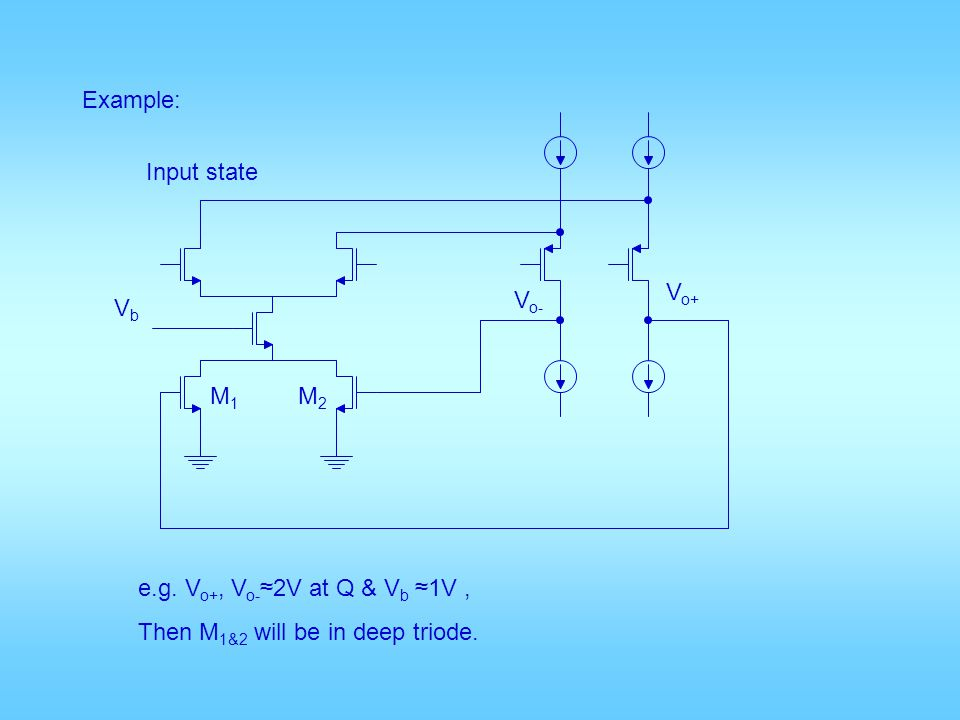 Example: Input state. Vo+ Vo- Vb. M1. M2. e.g.