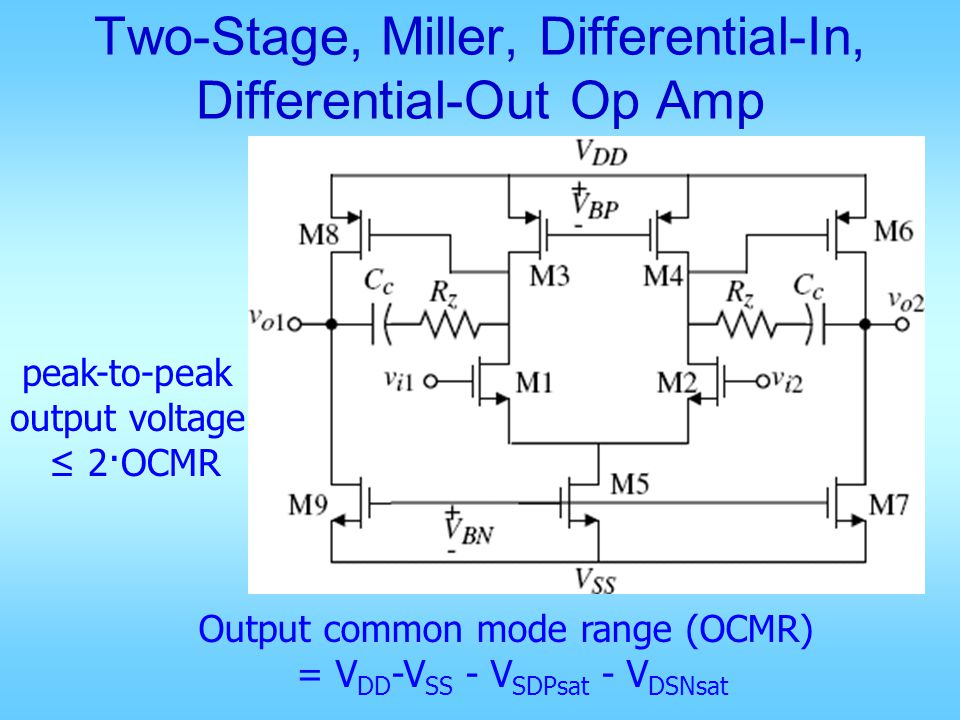Two-Stage, Miller, Differential-In, Differential-Out Op Amp