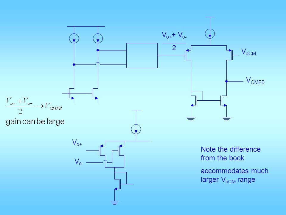 Vo++ Vo- 2. VoCM. VCMFB. Vo+ Note the difference from the book. accommodates much larger VoCM range.