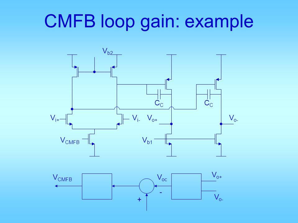 CMFB loop gain: example