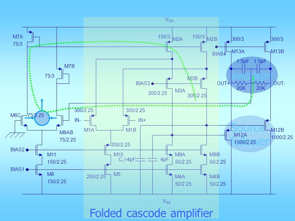 Folded cascode amplifier