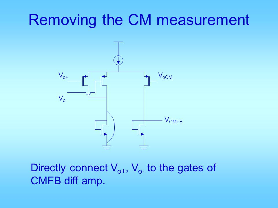 Removing the CM measurement