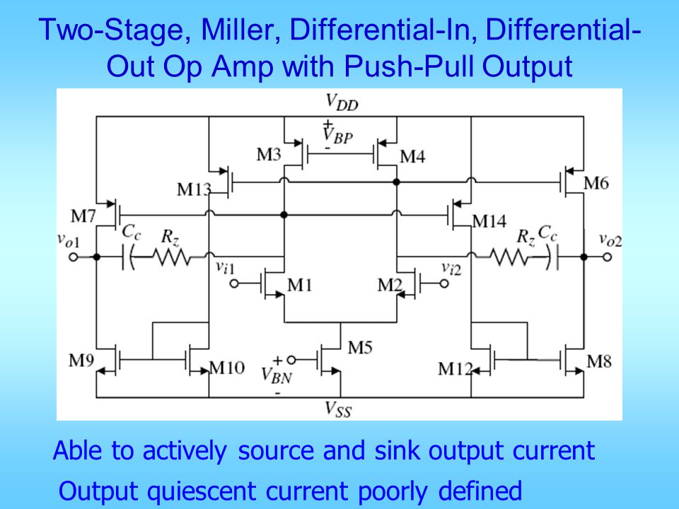 Two-Stage, Miller, Differential-In, Differential-Out Op Amp with Push-Pull Output