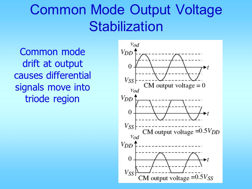 Common Mode Output Voltage Stabilization