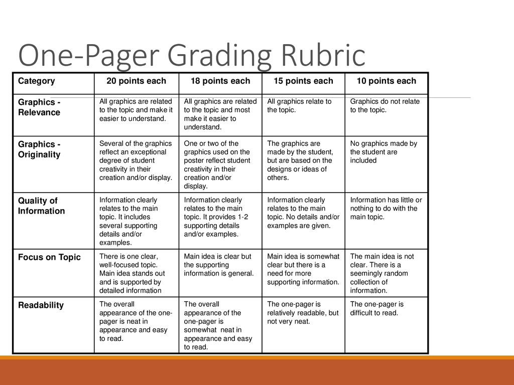 One-Pager Grading Rubric
