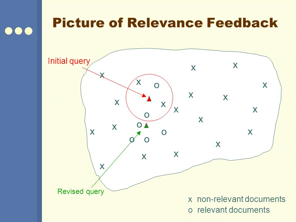 Picture of Relevance Feedback