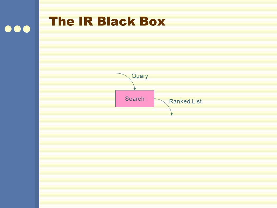 The IR Black Box Query Search Ranked List