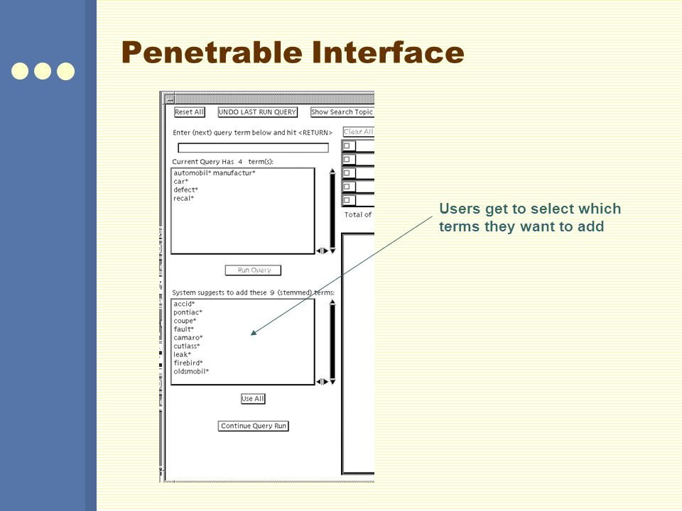 Penetrable Interface Users get to select which terms they want to add