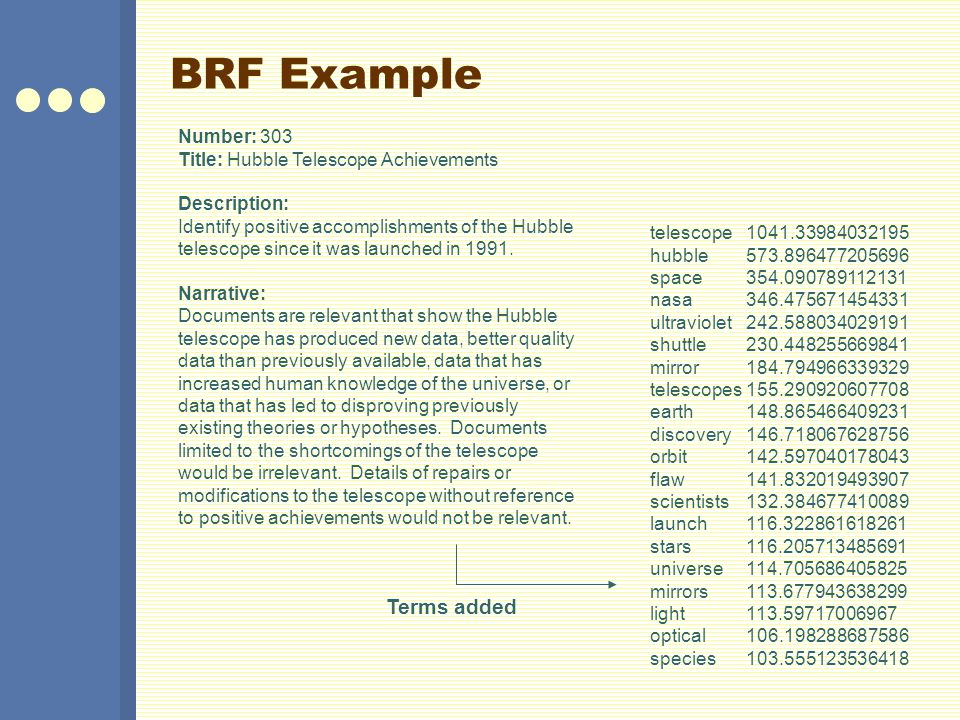 BRF Example Terms added Number: 303
