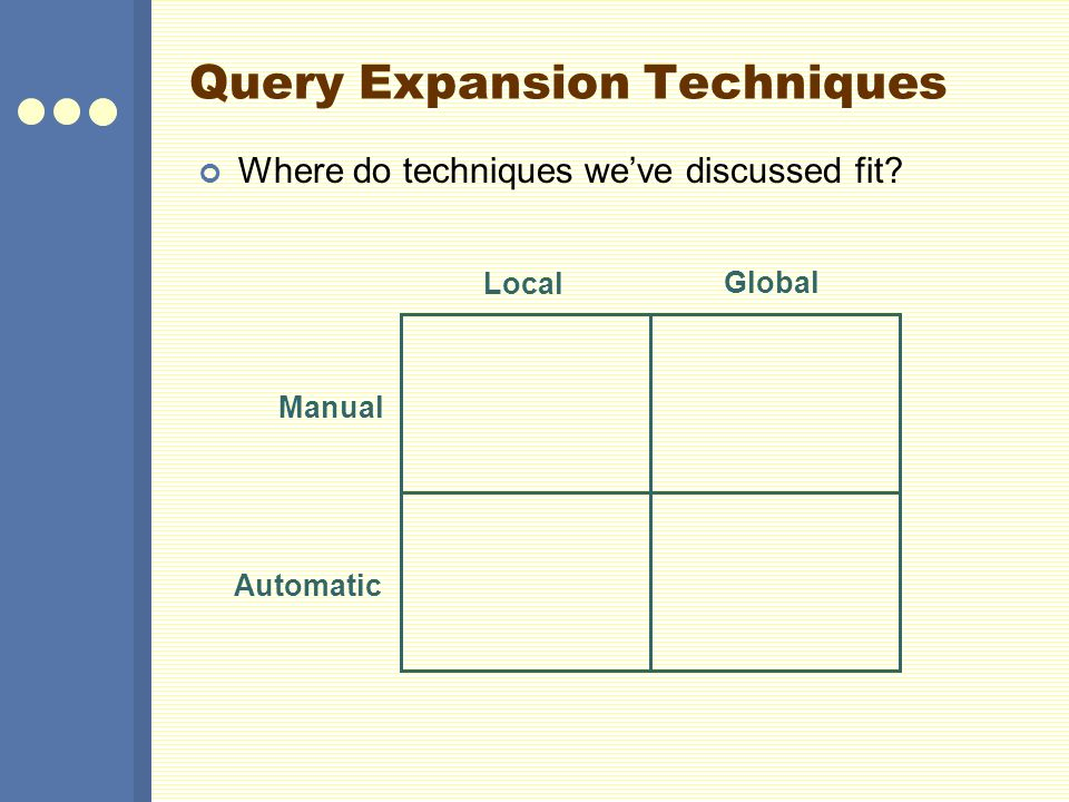 Query Expansion Techniques