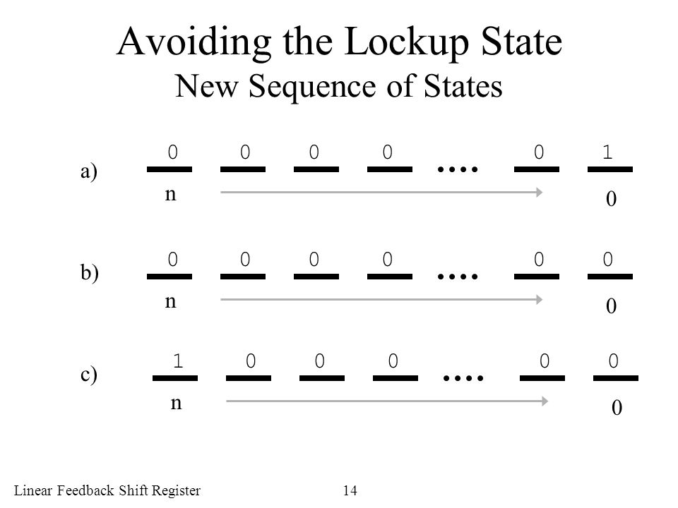 Avoiding the Lockup State New Sequence of States