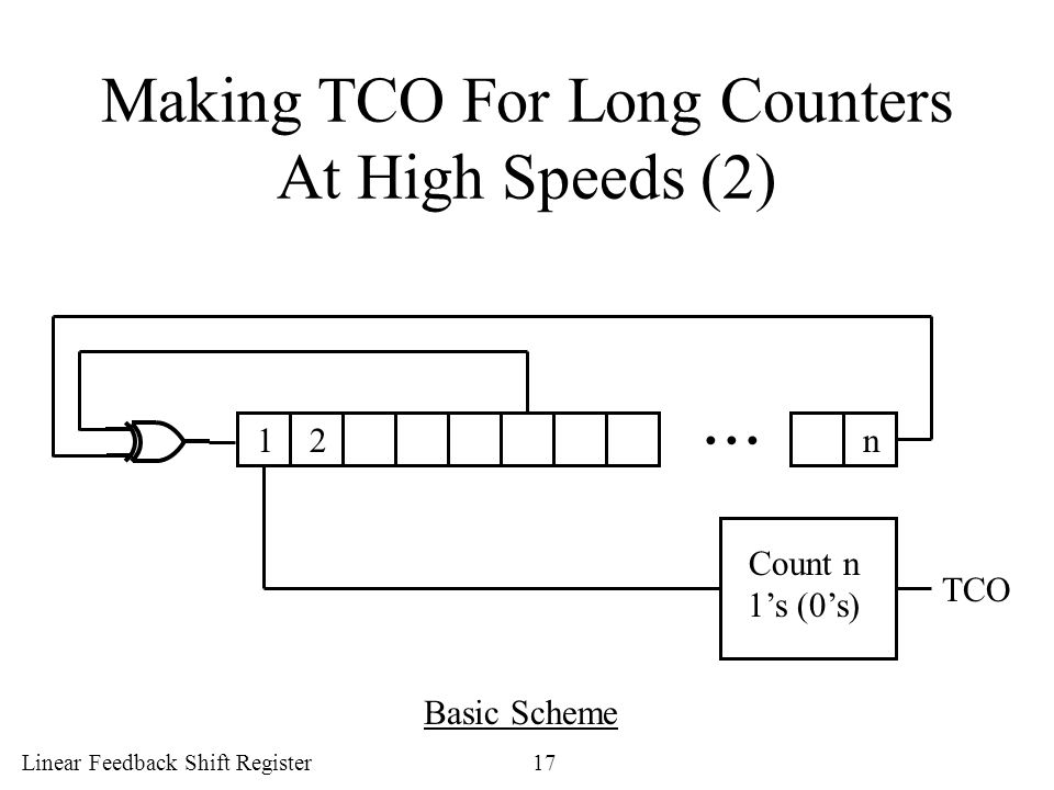 Making TCO For Long Counters At High Speeds (2)