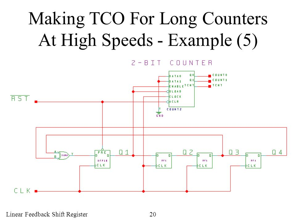 Making TCO For Long Counters At High Speeds - Example (5)