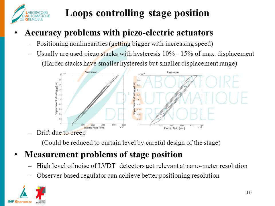 Loops controlling stage position