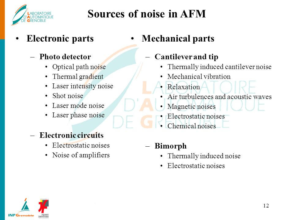 Sources of noise in AFM Electronic parts Mechanical parts