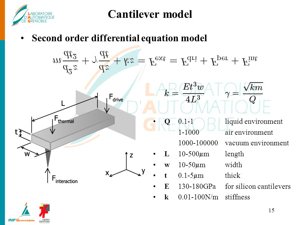 Cantilever model Second order differential equation model