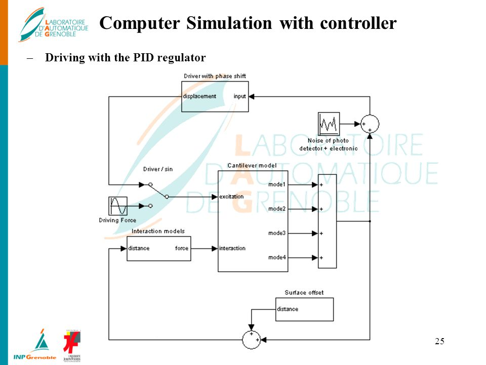 Computer Simulation with controller