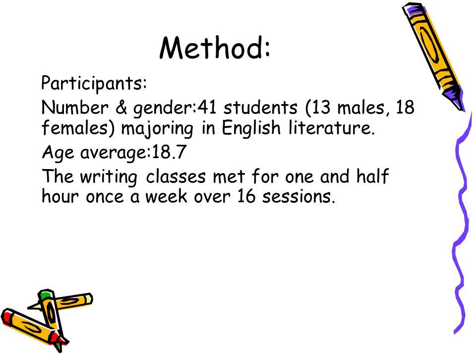 Method: Participants:
