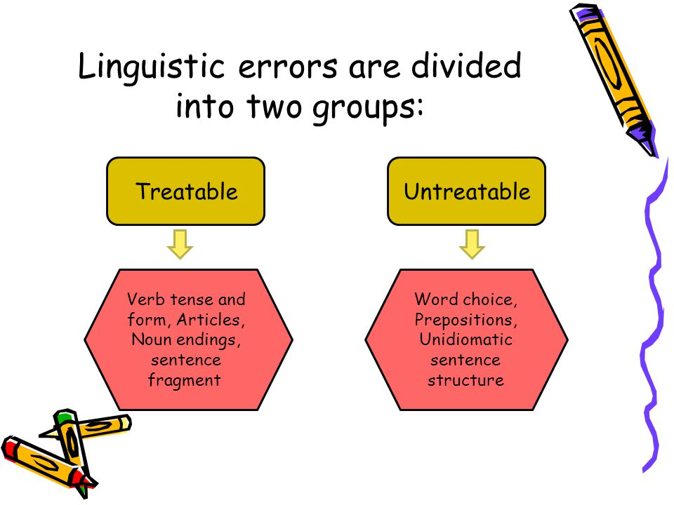 Linguistic errors are divided into two groups: