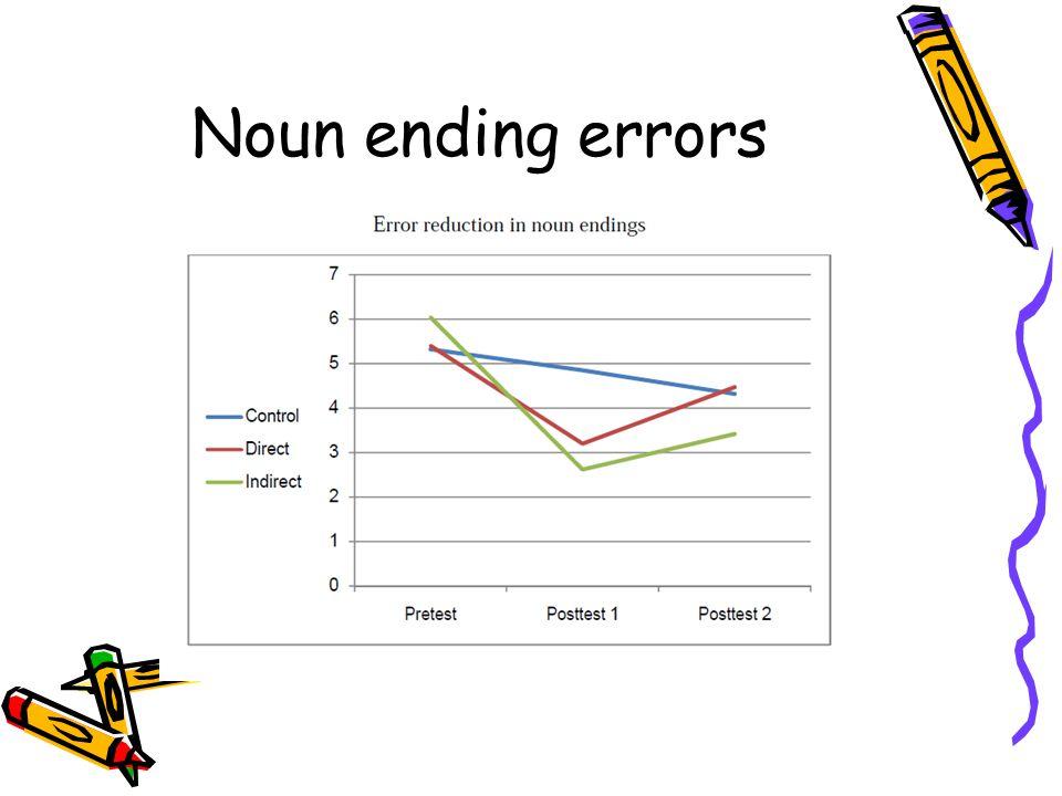 Noun ending errors
