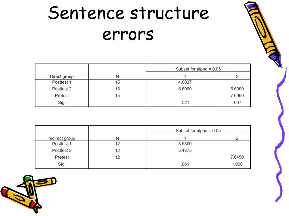 Sentence structure errors