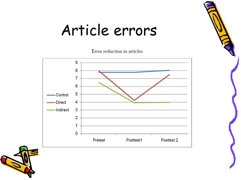 Article errors
