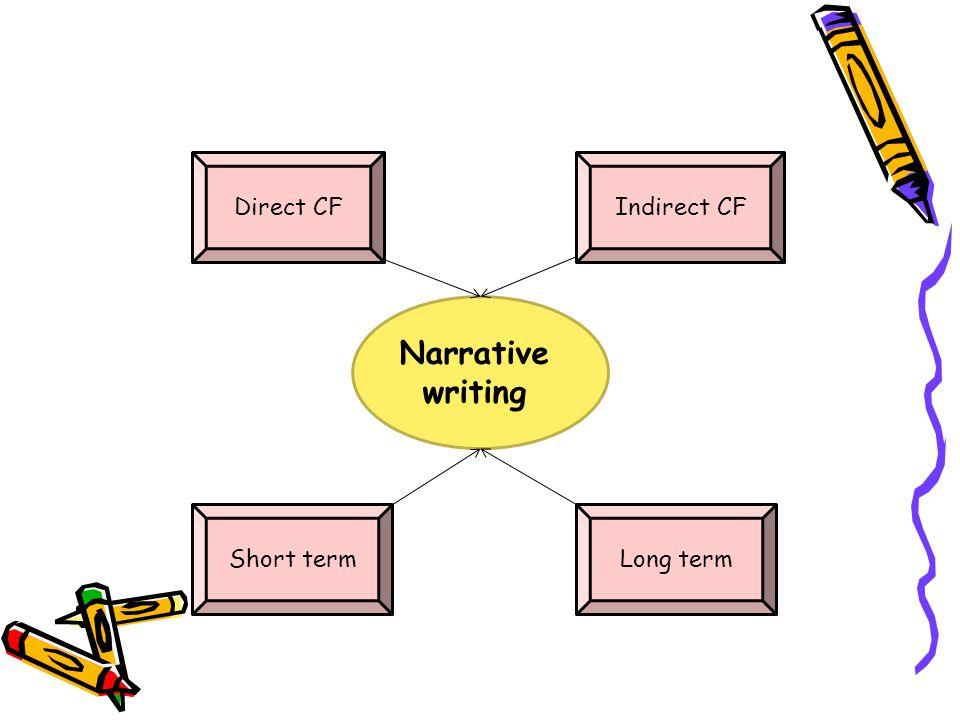 Direct CF Indirect CF Narrative writing Short term Long term