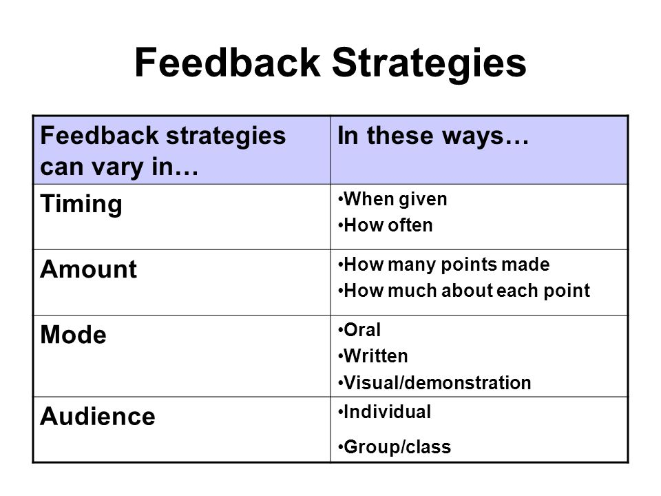 Feedback Strategies Feedback strategies can vary in… In these ways…