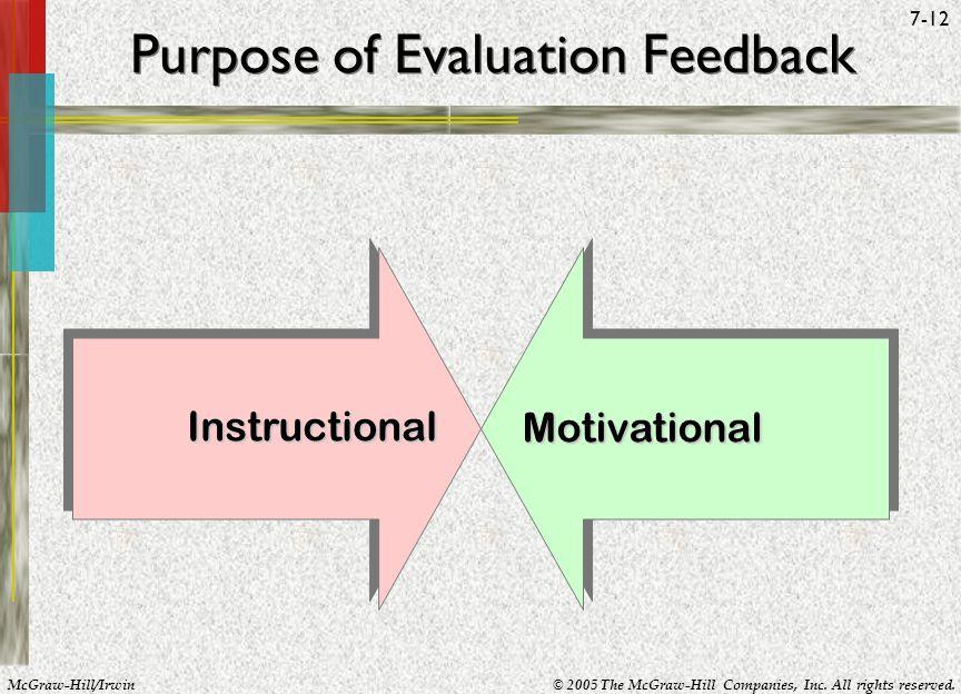 Purpose of Evaluation Feedback