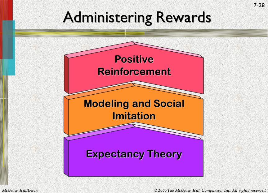 Administering Rewards