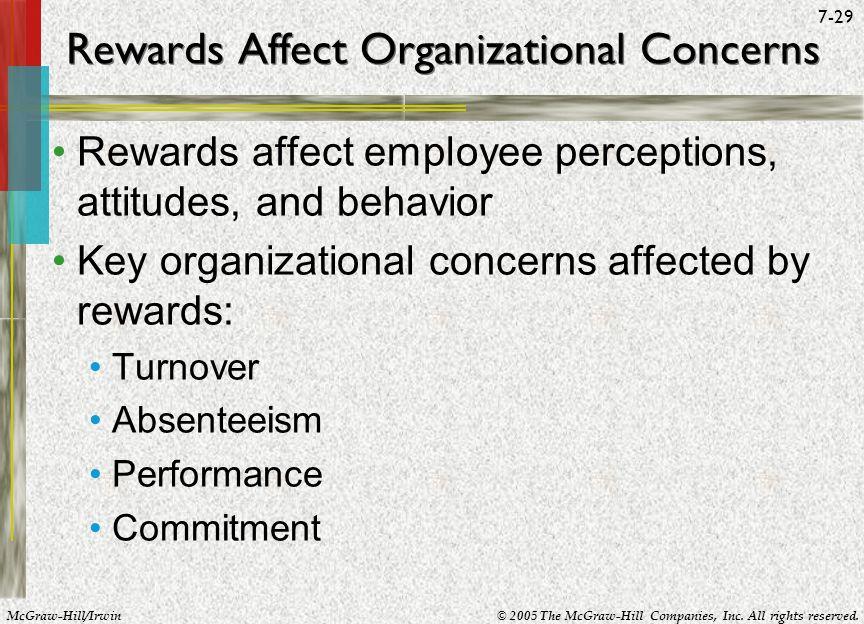 Rewards Affect Organizational Concerns