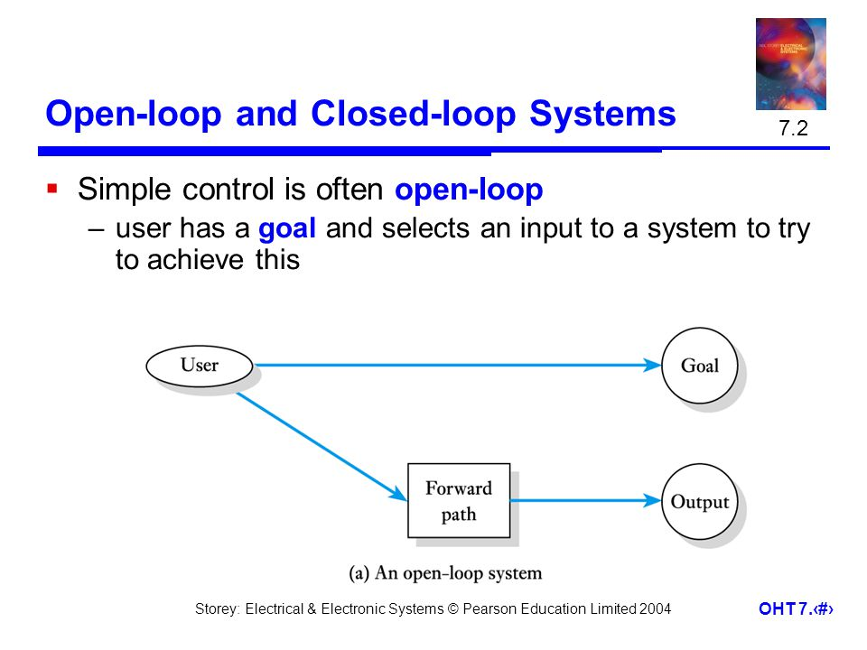 Open-loop and Closed-loop Systems