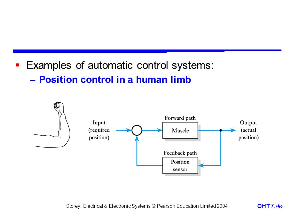Examples of automatic control systems: