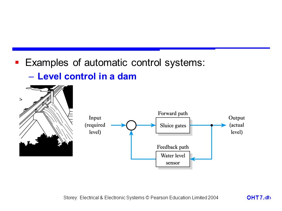 Examples Of Automatic Control Systems A