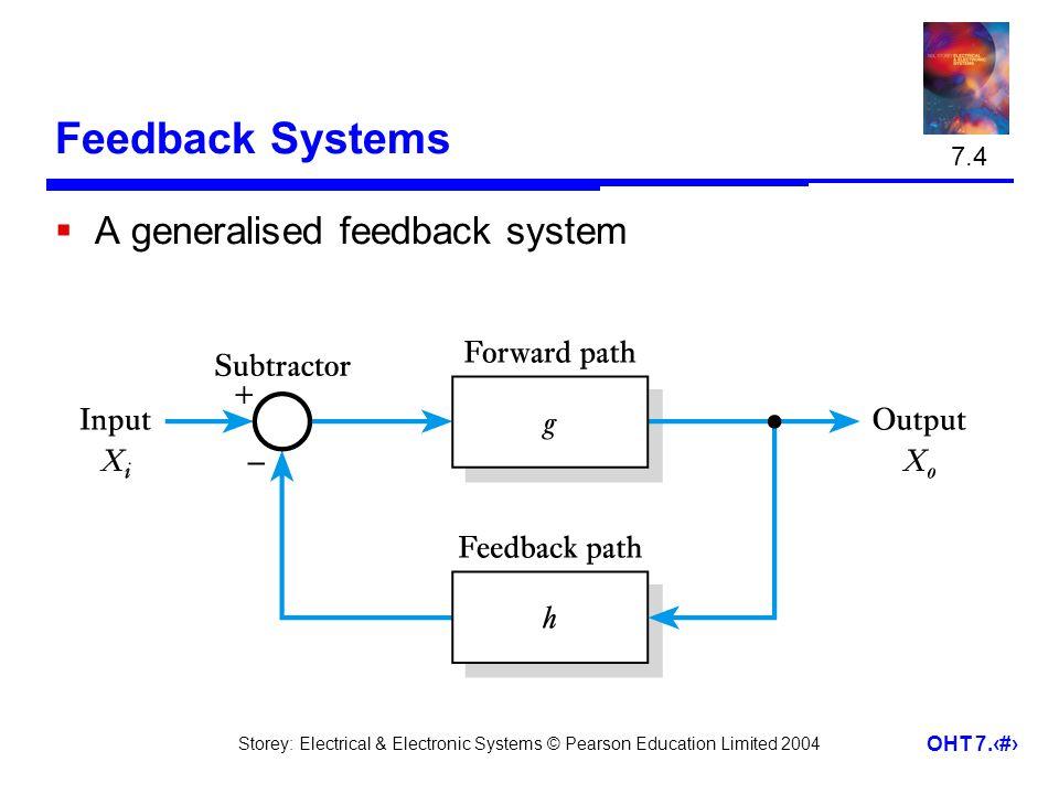 7.4 Feedback Systems A generalised feedback system