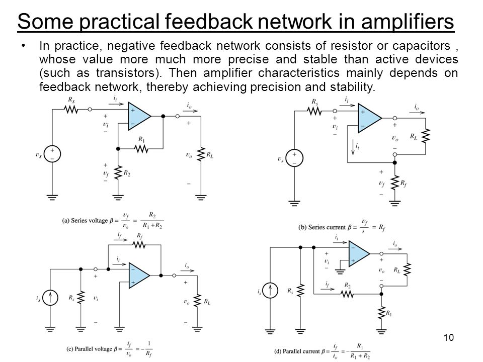 Some practical feedback network in amplifiers