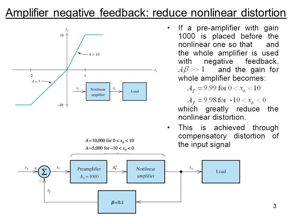 Amplifier negative feedback: reduce nonlinear distortion