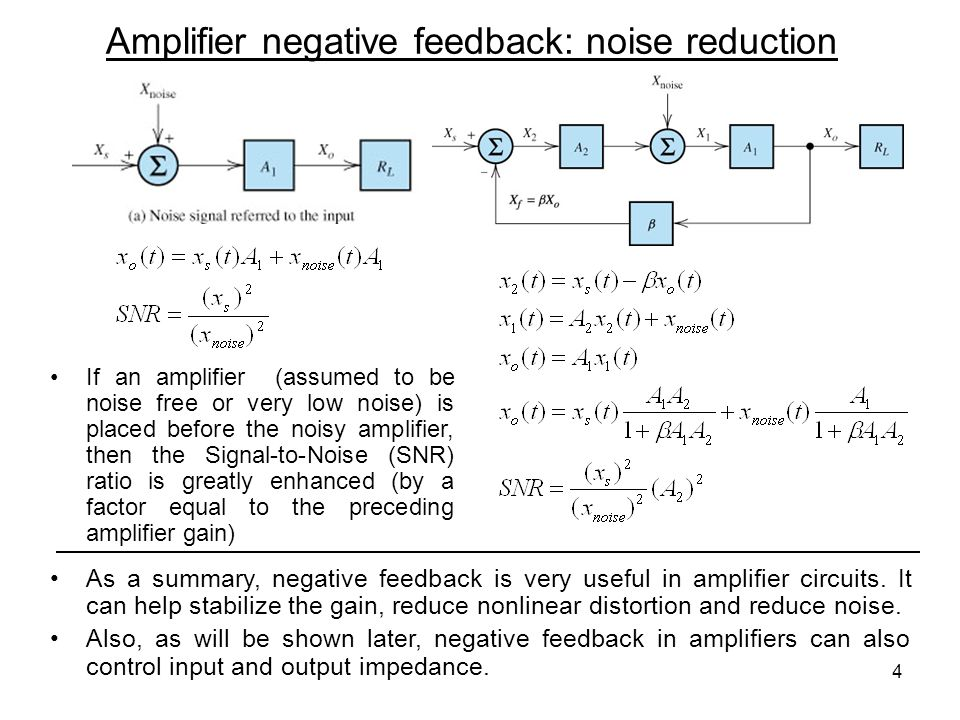 Amplifier negative feedback: noise reduction