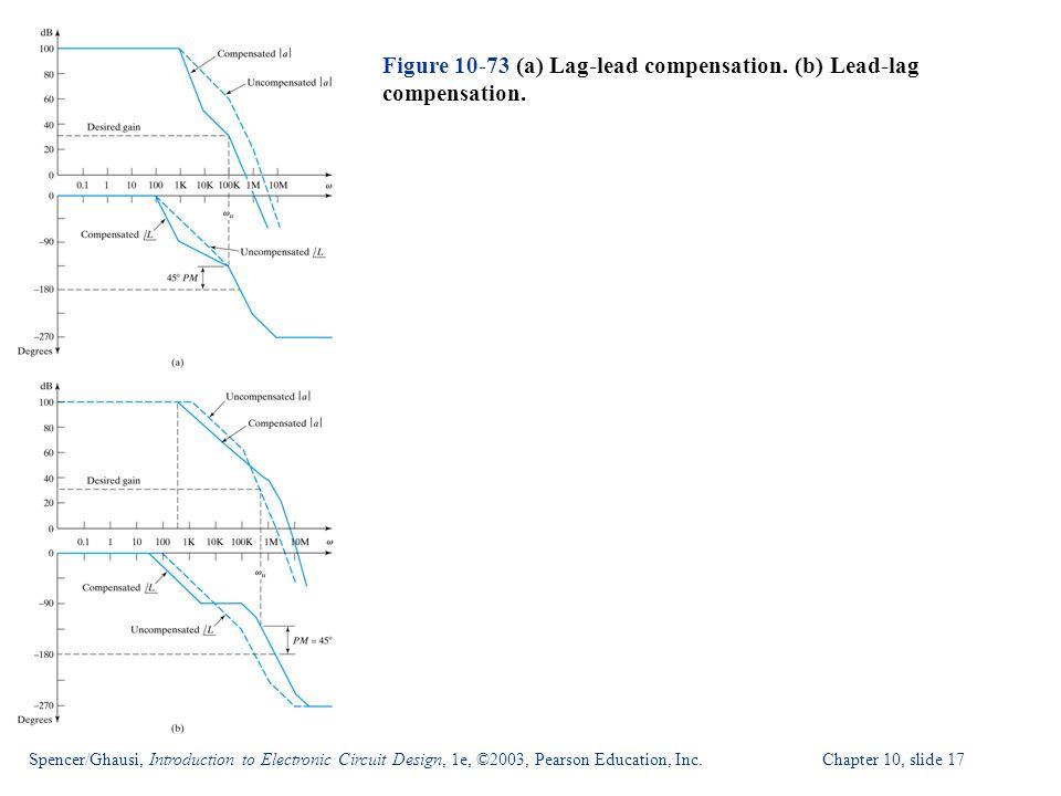 Figure 10-73 (a) Lag-lead compensation. (b) Lead-lag compensation.