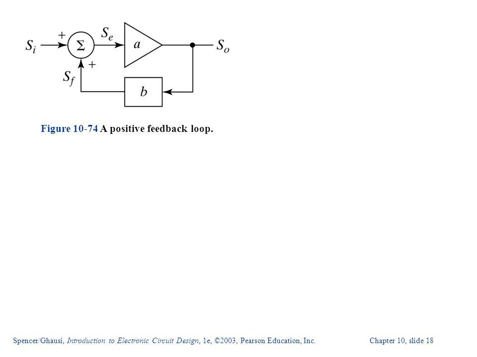 Figure 10-74 A positive feedback loop.