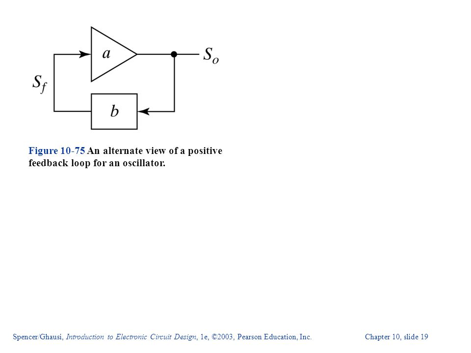 Figure 10-75 An alternate view of a positive feedback loop for an oscillator.