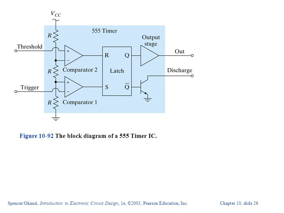 Figure 10-92 The block diagram of a 555 Timer IC.
