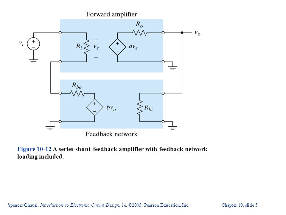 Figure 10-12 A series-shunt feedback amplifier with feedback network loading included.
