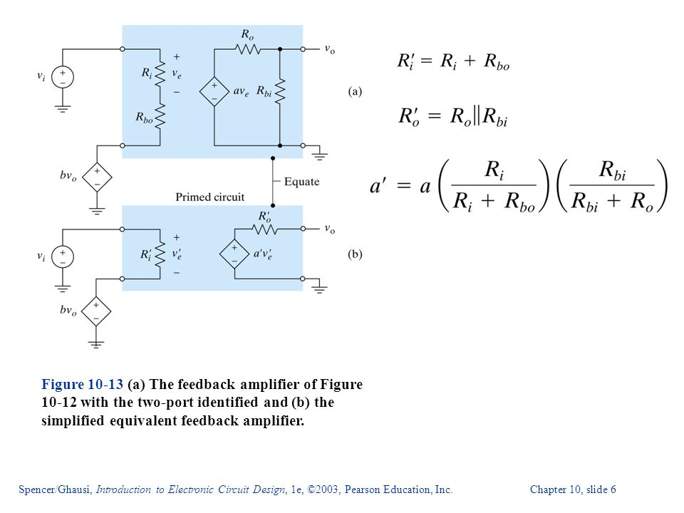 Figure 10-13 (a) The feedback amplifier of Figure 10-12 with the two-port identified and (b) the simplified equivalent feedback amplifier.