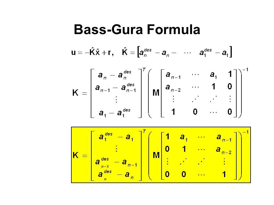 Bass-Gura Formula