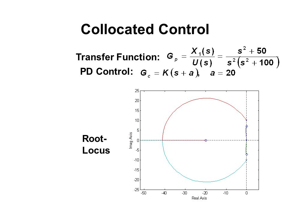 Collocated Control Transfer Function: PD Control: Root-Locus