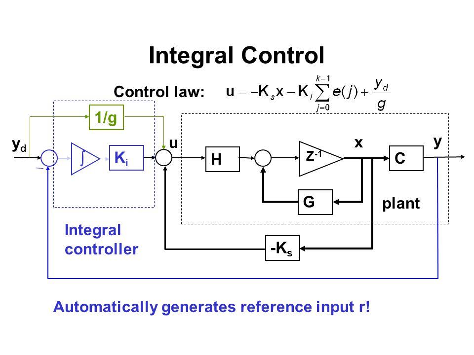 Integral Control Control law: 1/g yd u x y  Ki H C G plant