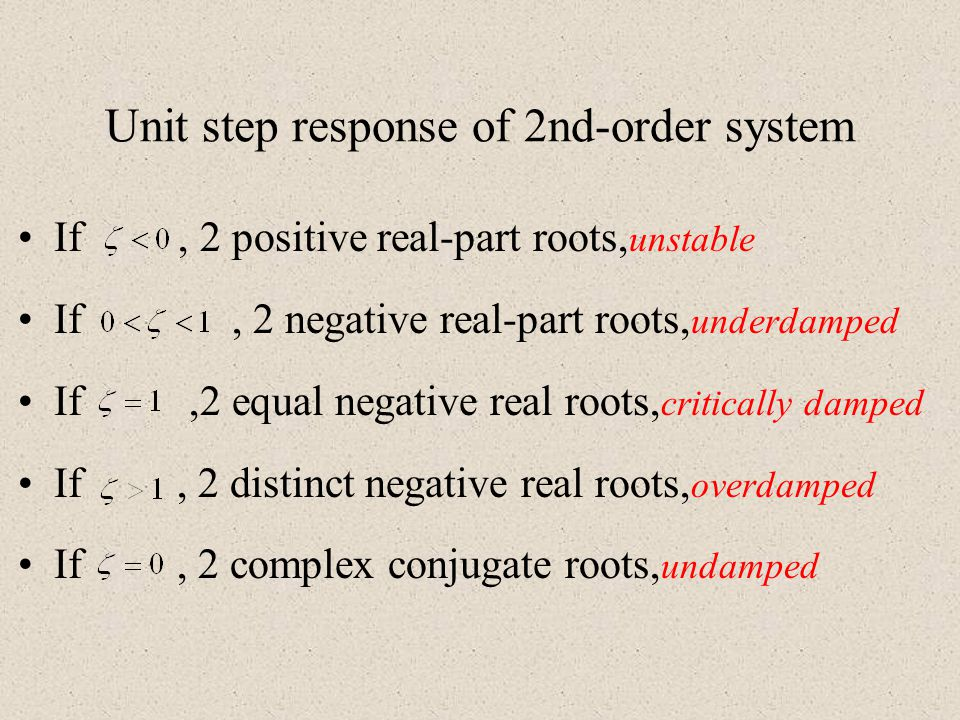 Unit step response of 2nd-order system