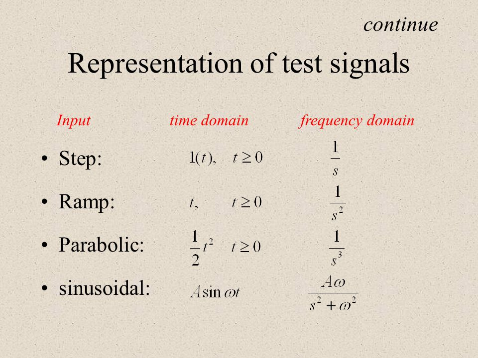 Representation of test signals