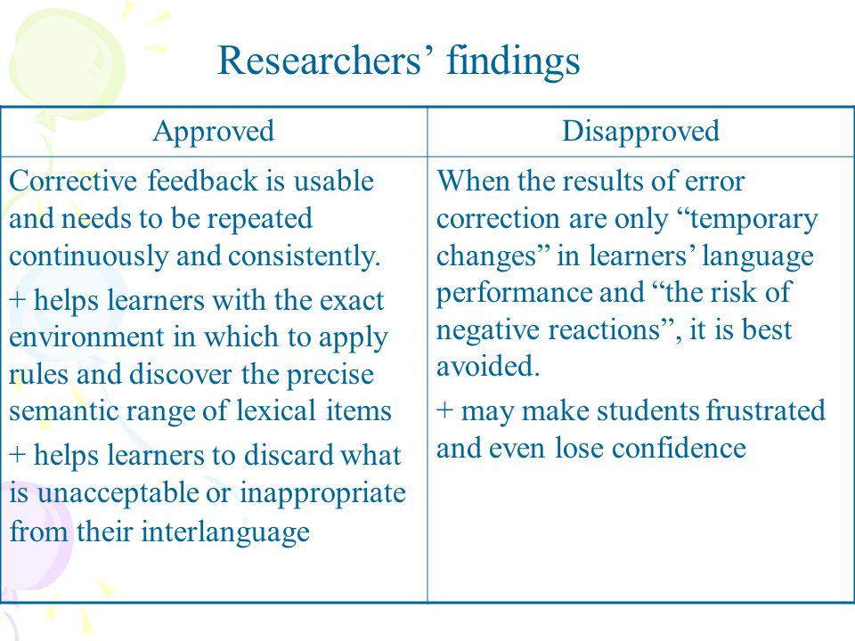 Researchers' findings